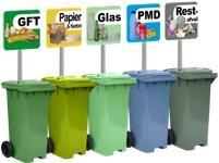 afvalsorteren